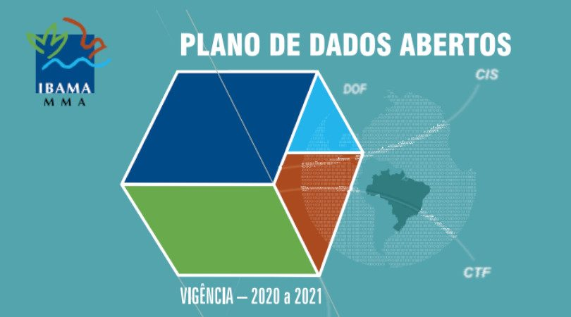 Ibama Plano de Dados Abertos