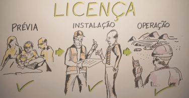 projeto de lei licenciamento