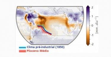 Plioceno médio