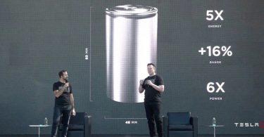 Tesla custo baterias