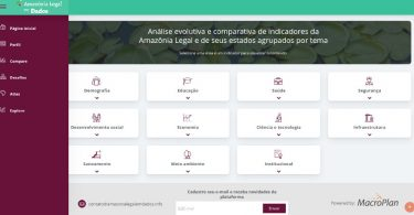 Amazônia Legal em Dados