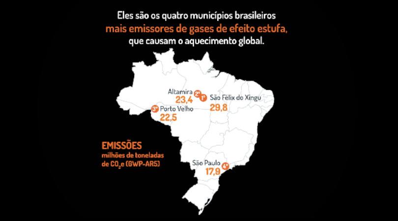 SEEG municípios