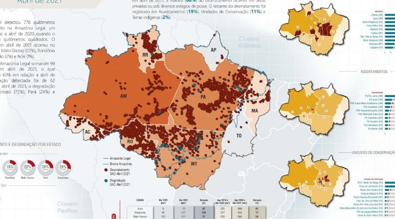 desmatamento Amazônia SAD